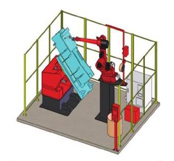 6轴机器人+三轴龙门架+L型变位机